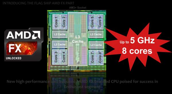 AMD FX-9000 5GHz